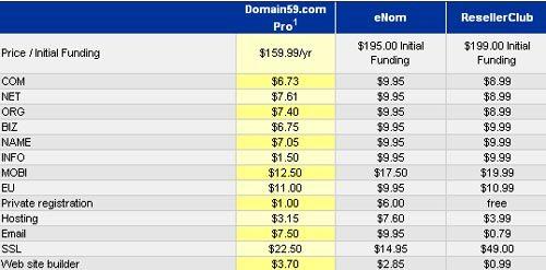 domain59-pricing.jpg