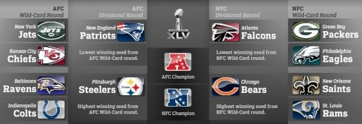 Super Bowl XLV Playoff Tree (NFL.com)