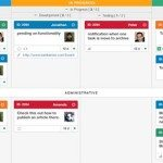 Improving Productivity with Kanban Boards